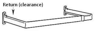 curtain rod return/clearance