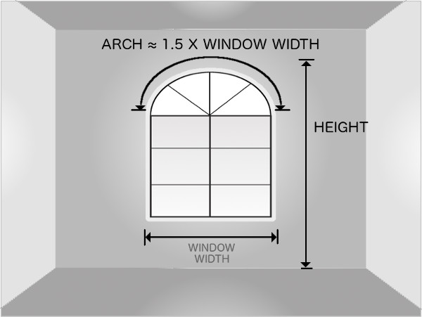 Measurement-Arch-2