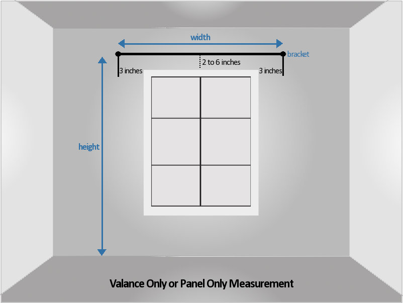 Measurement for valance only or panel only